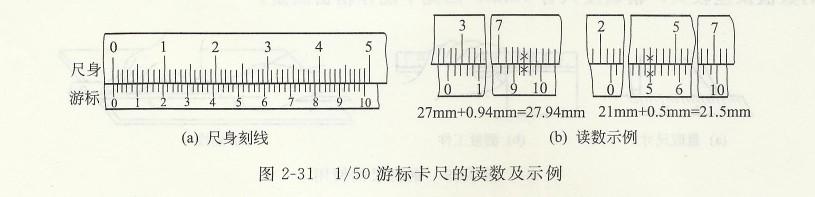 游标卡尺的读数方法游标上哪一条刻线与尺身上的刻线对齐,那么这条刻线所表示的测量值,就是游标零线相对它左边的那条刻线向右错开的距离,即测得小数。零线左边的那条尺身上刻线所表示的量值,即为测得的整数值。具体读数方法可分为三个过程:先读整数,即游标零线以左边最近的尺身刻线所表示的数值为测量值的整毫米数;再读小数,即看游标上哪一条刻线与尺身刻线对齐,游标上对齐的那条刻线所表示的数值为测量值的小数,然后将上面的整数与小数两部分尺寸相加即为被测尺寸。读数示例如图2-31(b)所示。   游标卡尺的使用,游标卡