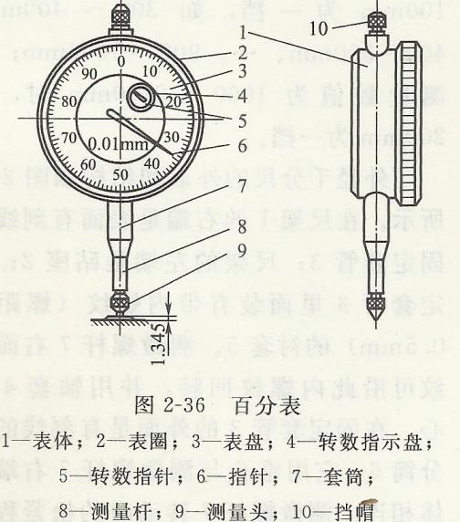 百分表的结构如图2—36所示